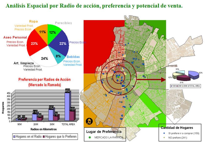 Pantalla_Geomarketing1